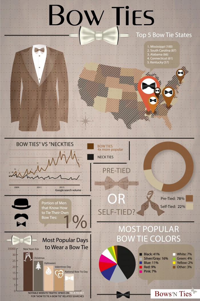infographic-bow-ties