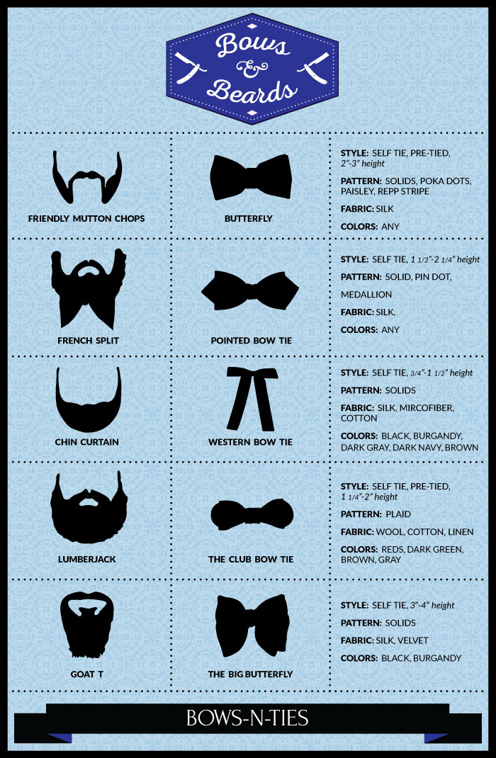 Matching Bow Ties To Beards What Bow Tie Suits Which