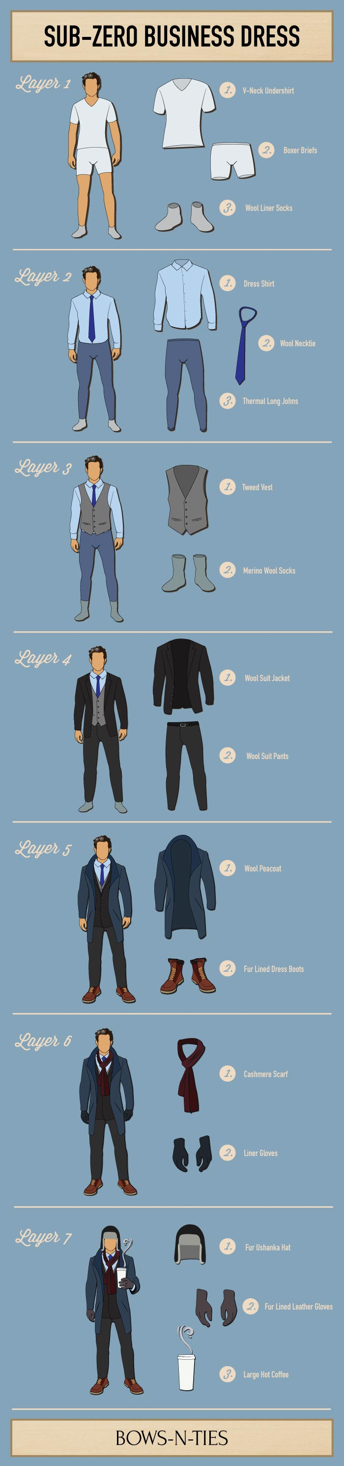 menswear-winter-layering-infographic