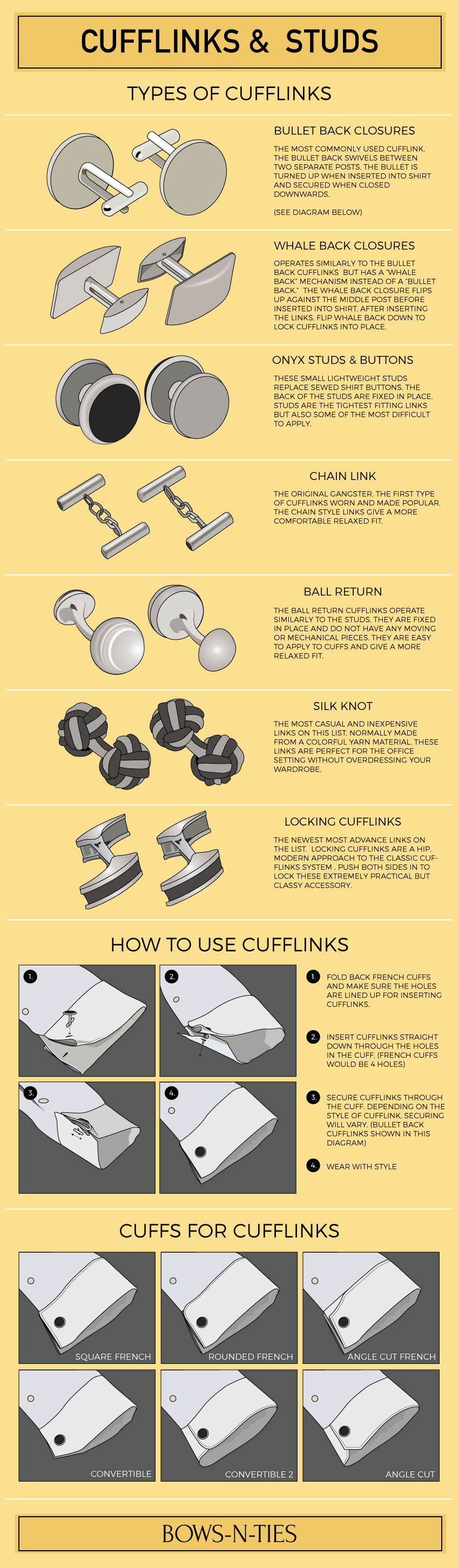 Infographic for Cuff Links