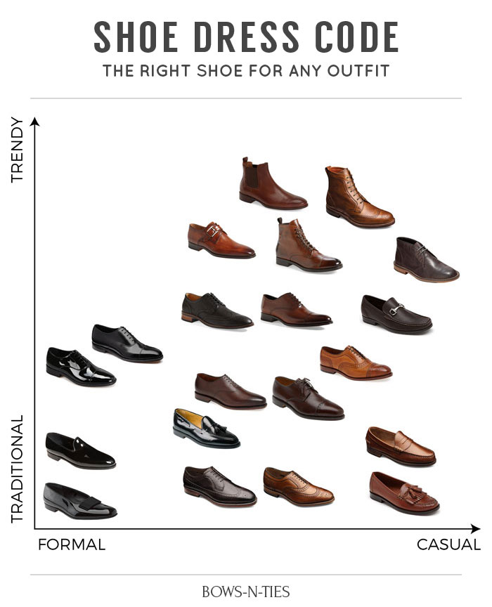 The Ultimate Shoe Guide For Men 39 S Dress Shoes Know Everything There Is About Men 39 S Shoes