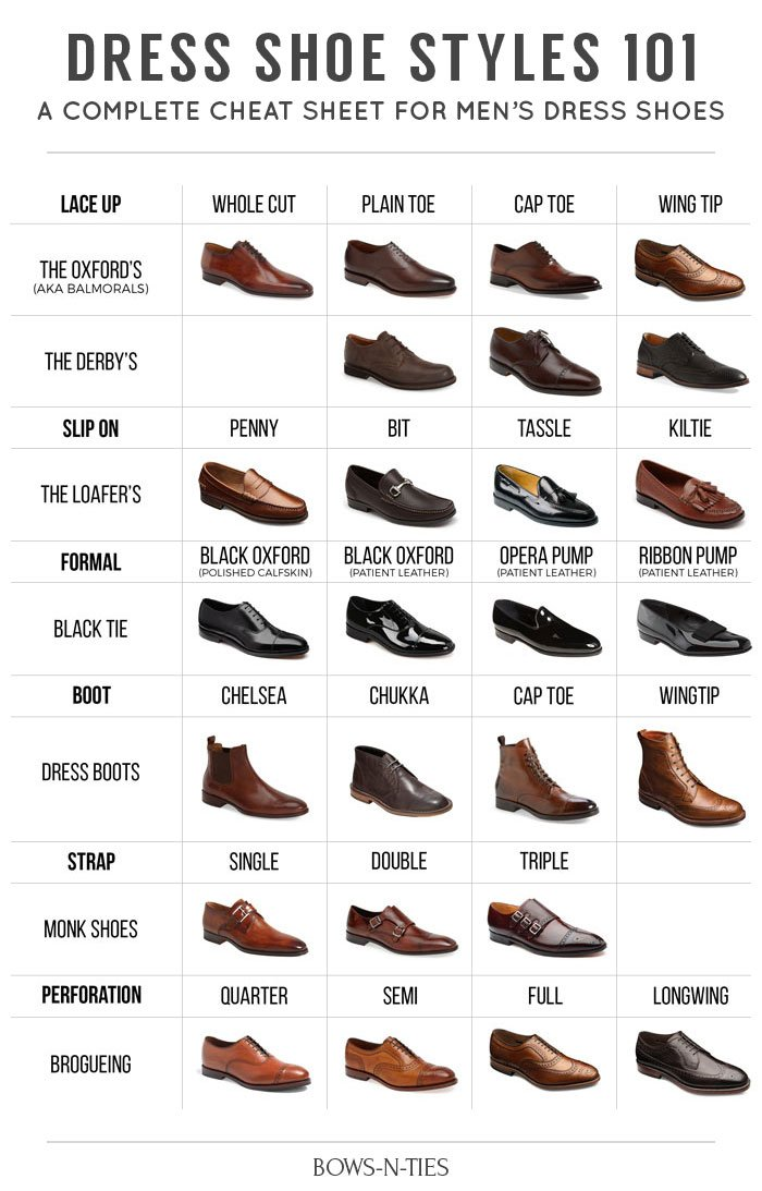 Shoe Styles To Go With Blue Jeans Mens