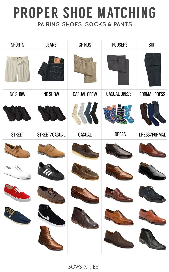 What Mens Shoe Color Goes With Everything