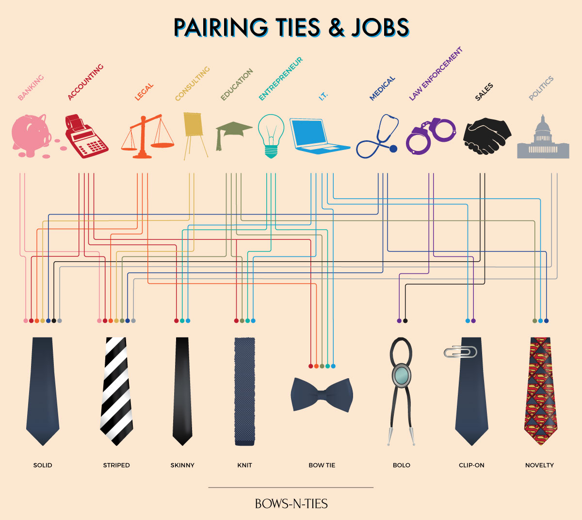 Infographic pairing ties to jobs bows n ties matching neckties to job professions ccuart Images