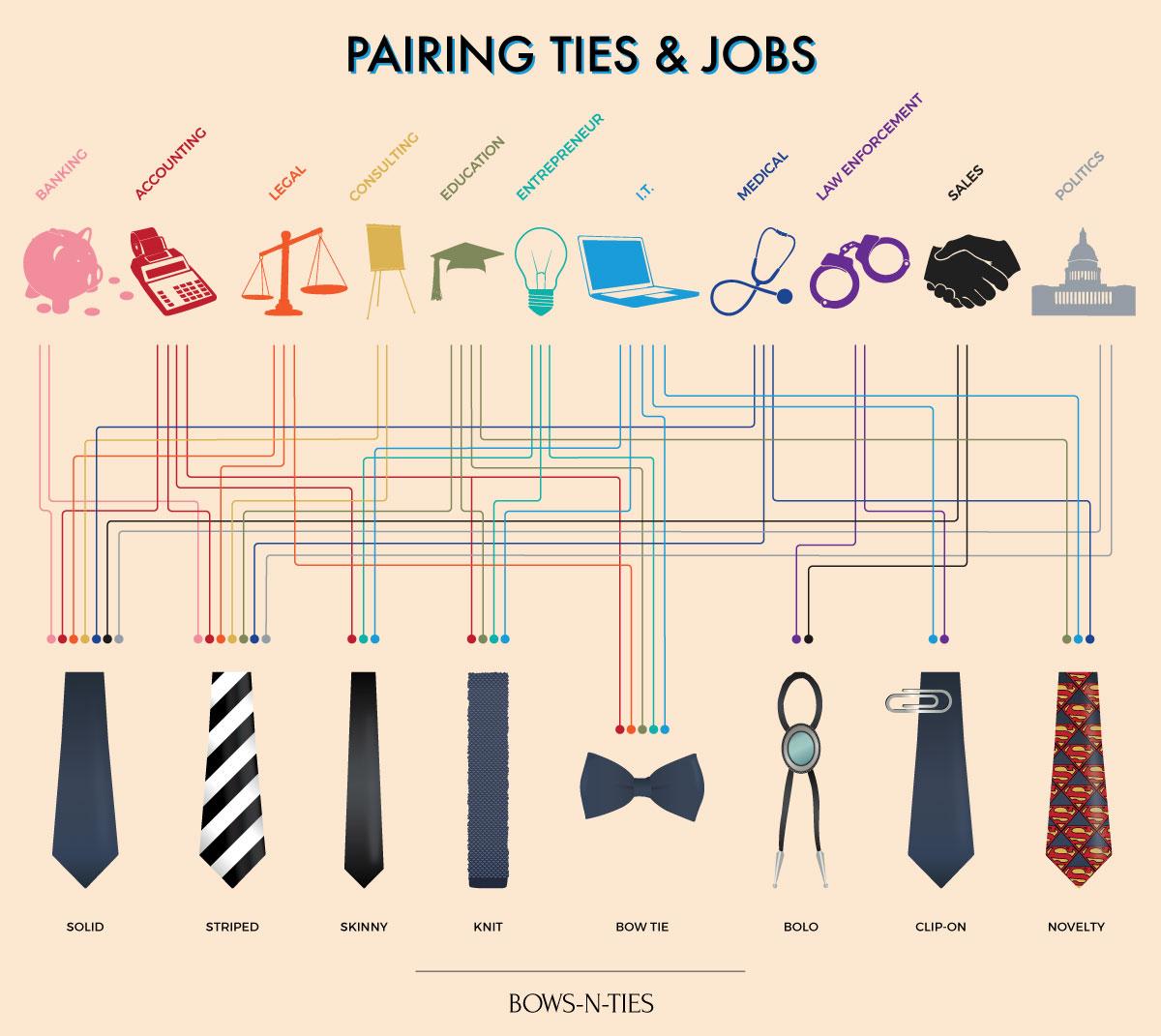 Tie job pairings matching neckties to jobs matching neckties to job professions ccuart Gallery
