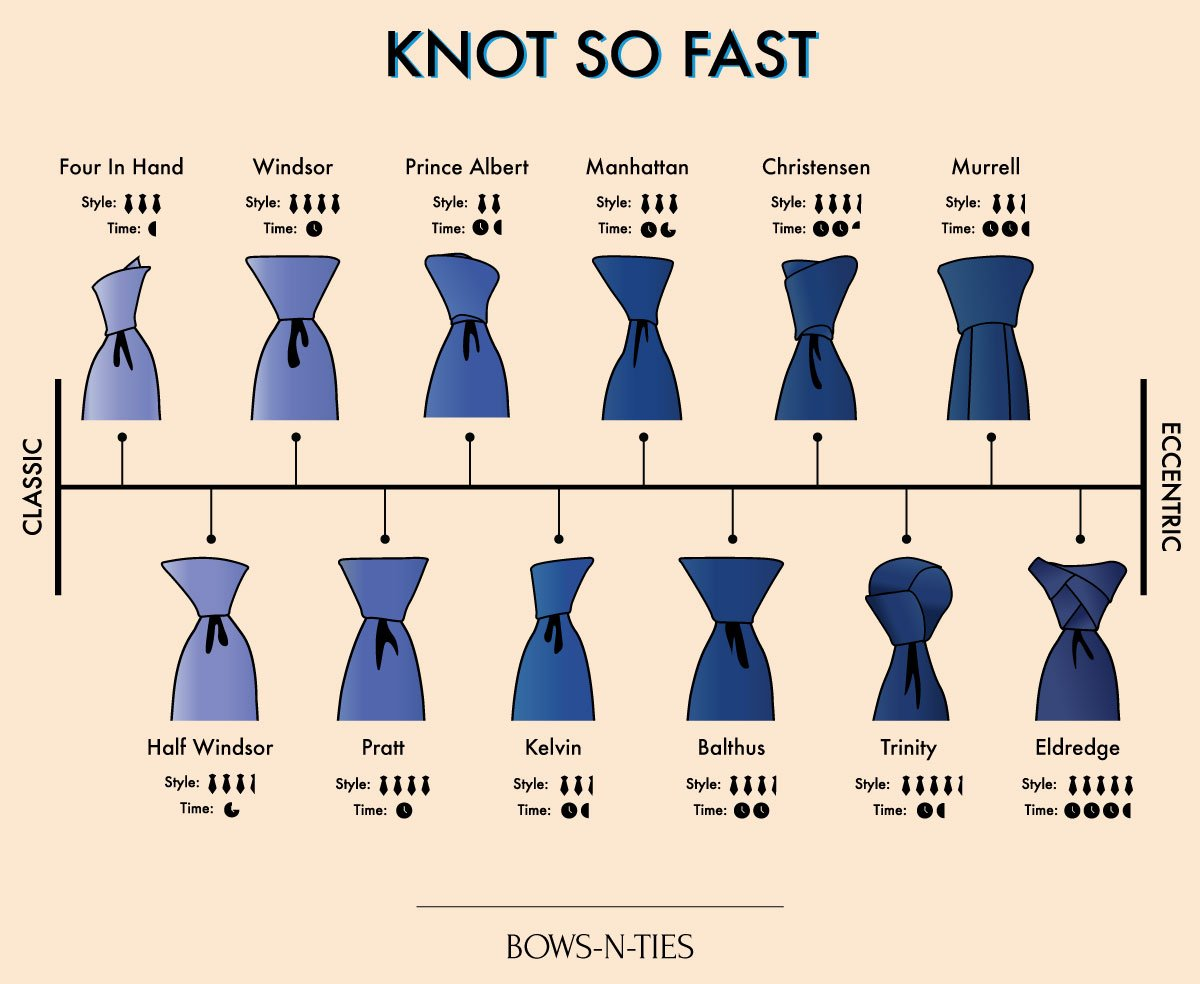Necktie knots to know 12 knots for menswear knot so fast 12 tie knots to know ccuart Images