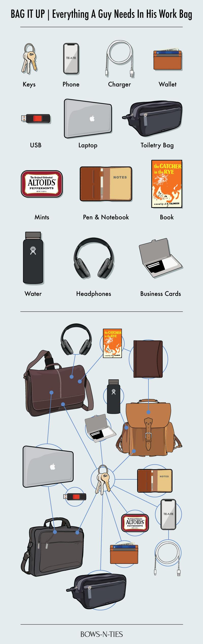 Computer Bag Infographic