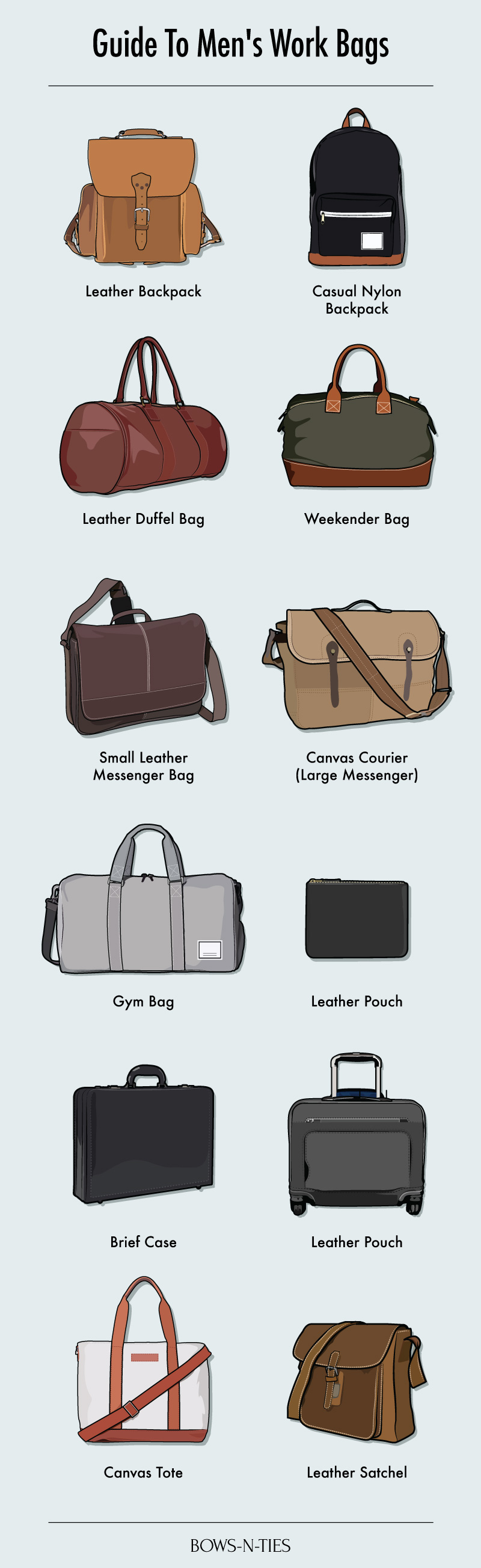 Guide To Menswear Bags