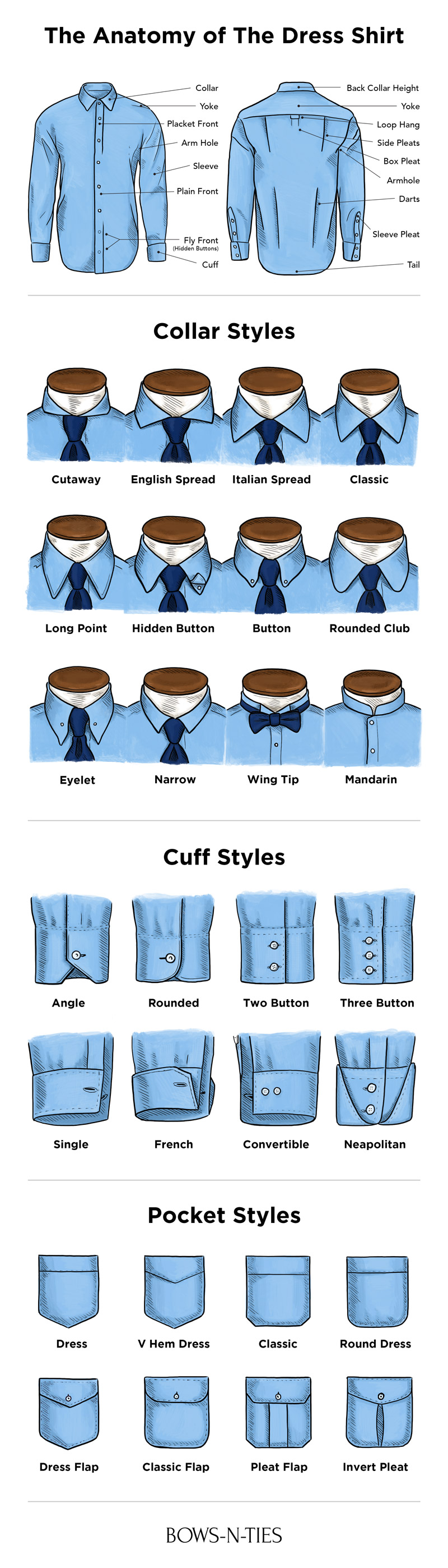 Dress Shirt Infographic