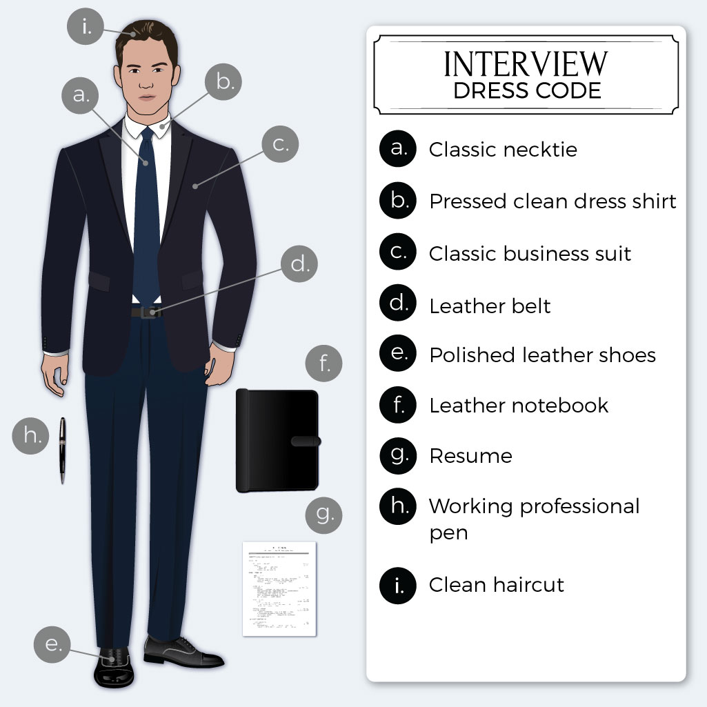 a4a4149ff756 What to Wear to a Job Interview | Bows-N-Ties.com