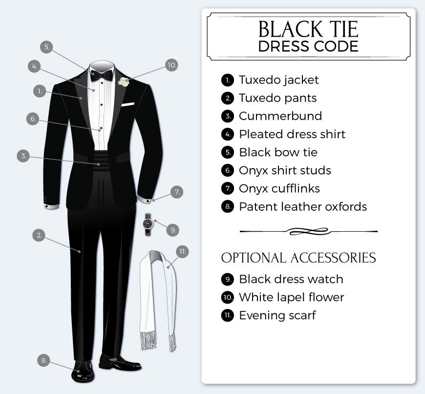 "6a8998d9d173 Men's ""Black Tie"" Dress Code 