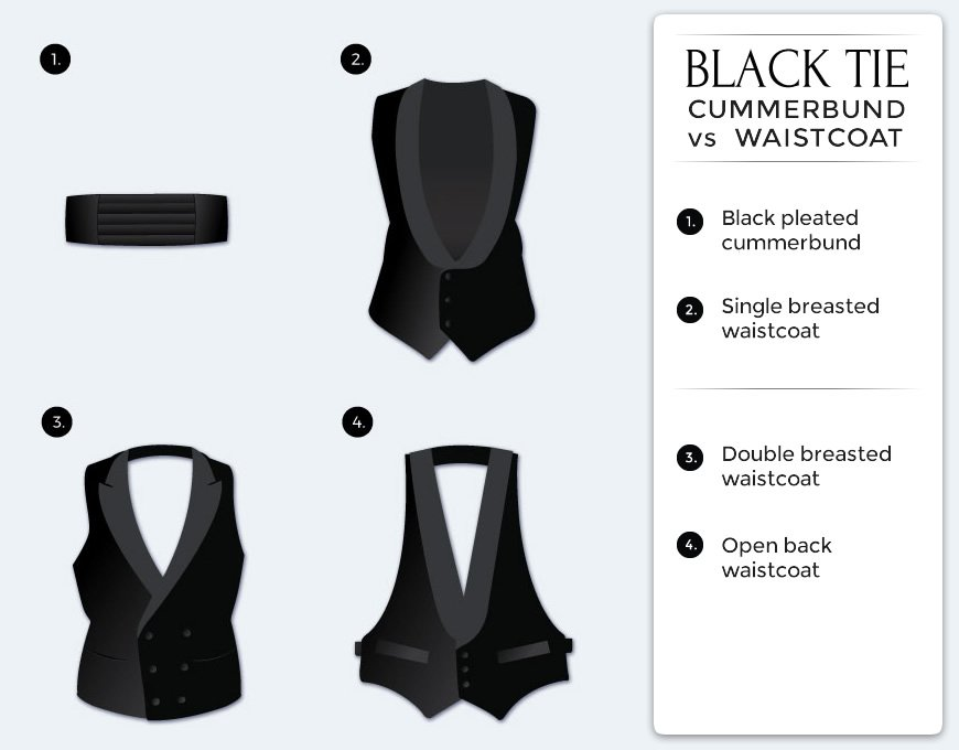 Black Tie Attire Requires Either A Cummerbund Or Waistcoat But Never Both Cummerbunds Are In Color And Feature Pleats That Worn With The