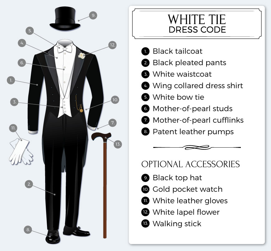 as the name indicates the tailcoat jacket looks like a waist coat at the front with a long tail on the back traditionally black is the color of choice