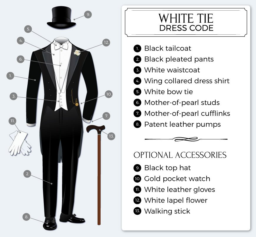 Wonderful What To Wear When The Dress Code Says White Tie - Vogue Australia