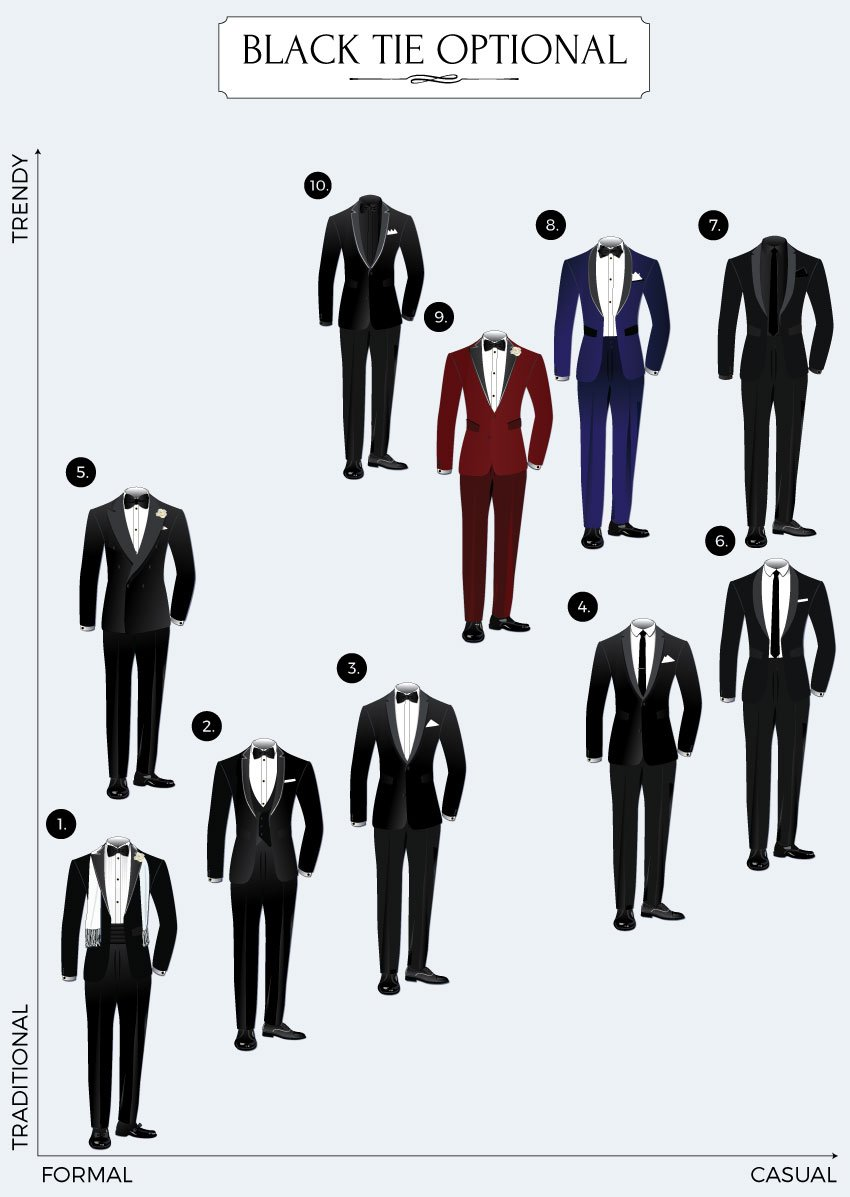 Black tie optional dress code guide bows n ties black tie optional infographic junglespirit Image collections